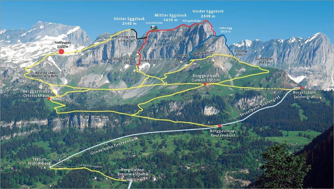 Klettersteig Map : Klettersteig eggstöcke in braunwald